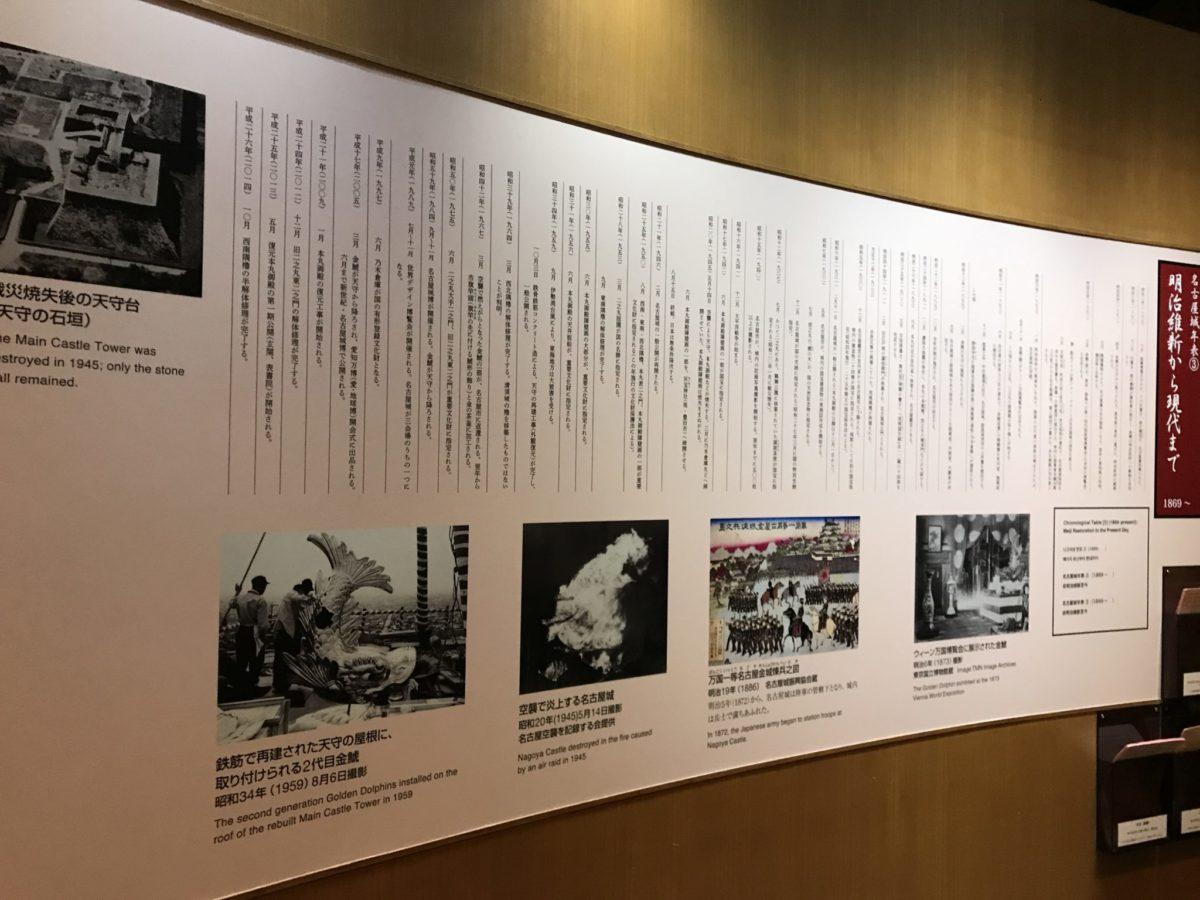 名古屋城年表